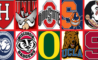 Which College Are You?