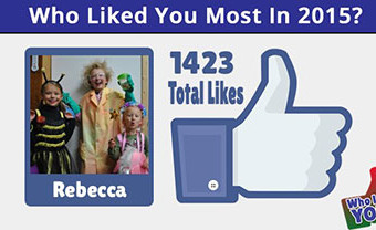 Who Liked You Most in 2015?