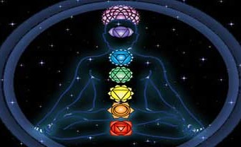 Which Chakra Needs Strengthening?